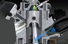 Перебои в работе двигателя скутера