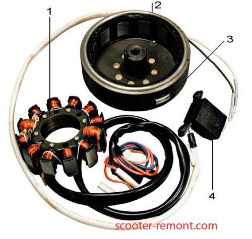 Фото № 6269 Сколько зарядки должен давать генератор на мотоцикле сузуки