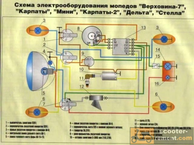 схемы электрооборудования,