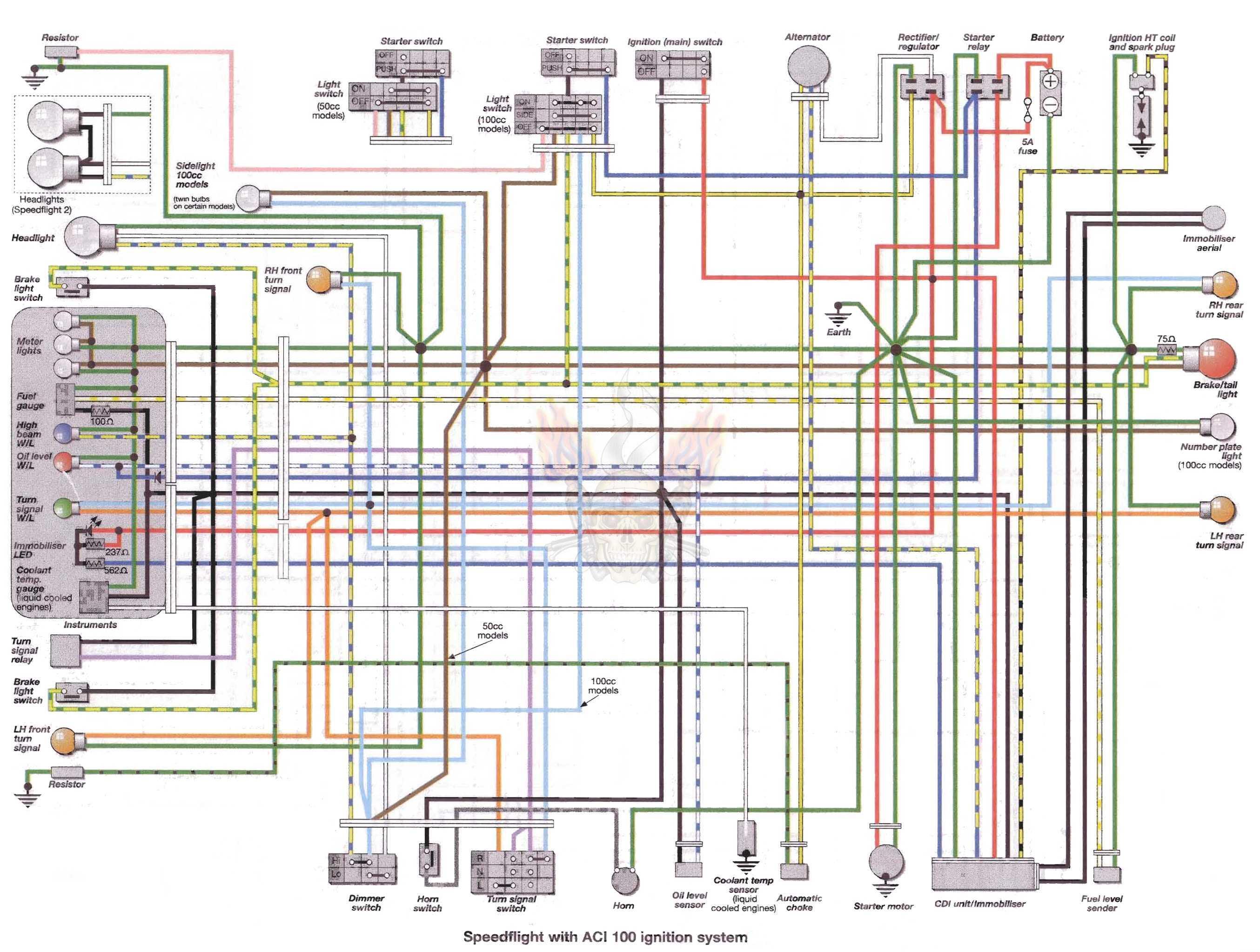 Электрическая схема проводки мопеда Альфа Сайт про скутеры