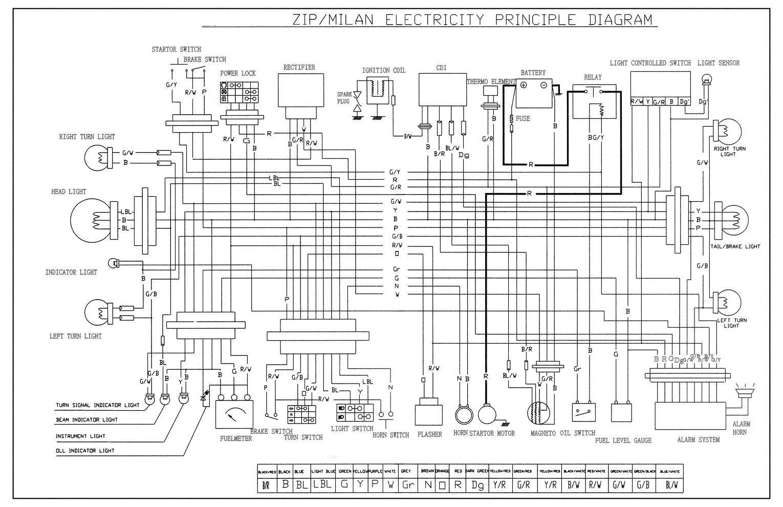 Схема электрооборудования скутеров Vento Zip Milan.