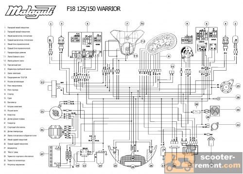 Схема электрическая скутера
