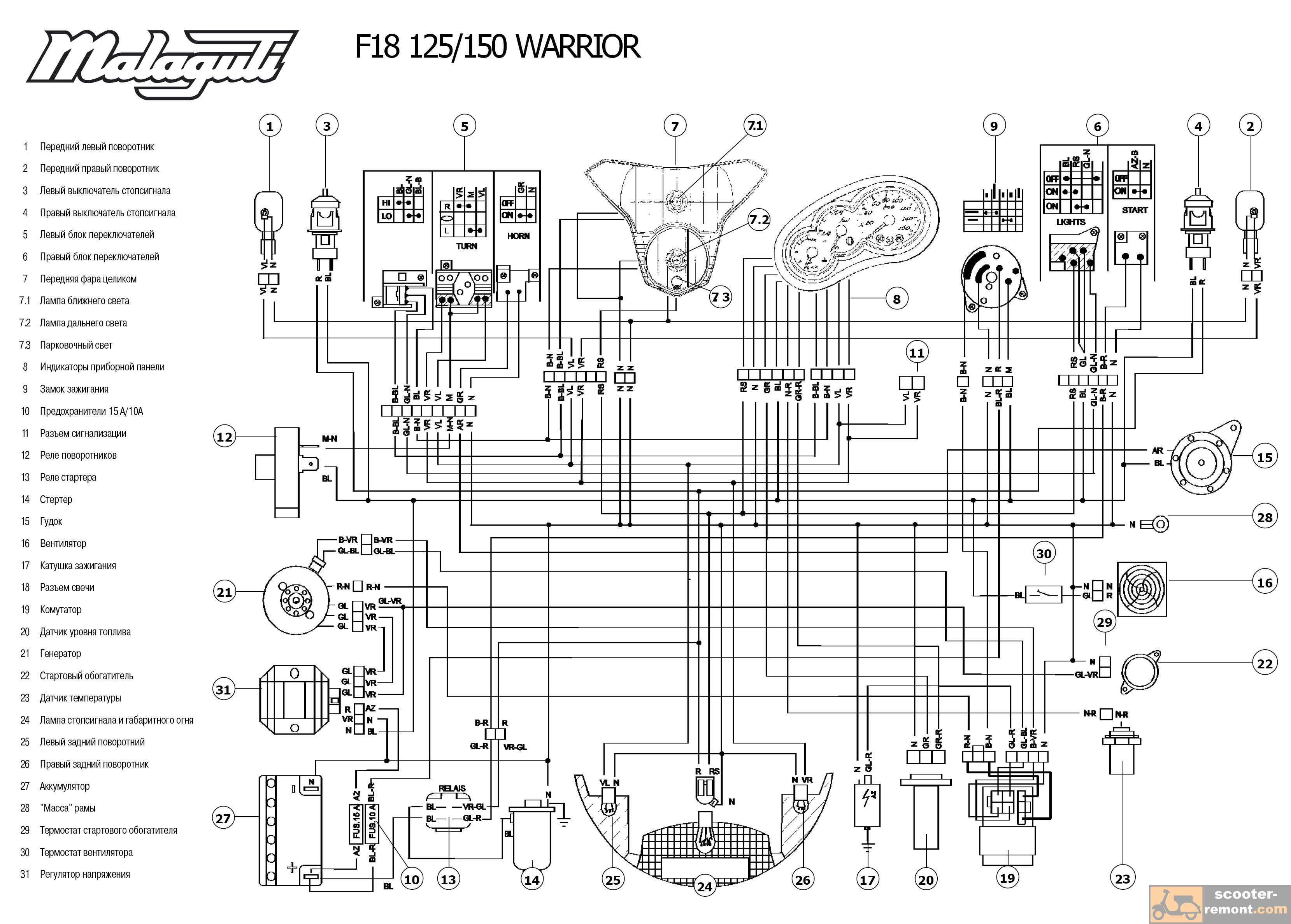 Kymco Agility 125 Wiring Diagram Idea Di Immagine Del Motociclo 2008 50 Tractor Repair With