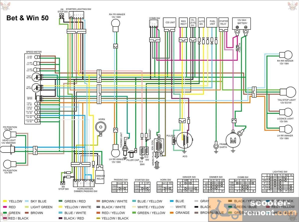 Схема электрооборудования скутеров Kymco Bet and Win 50.  Предыдущая статья.