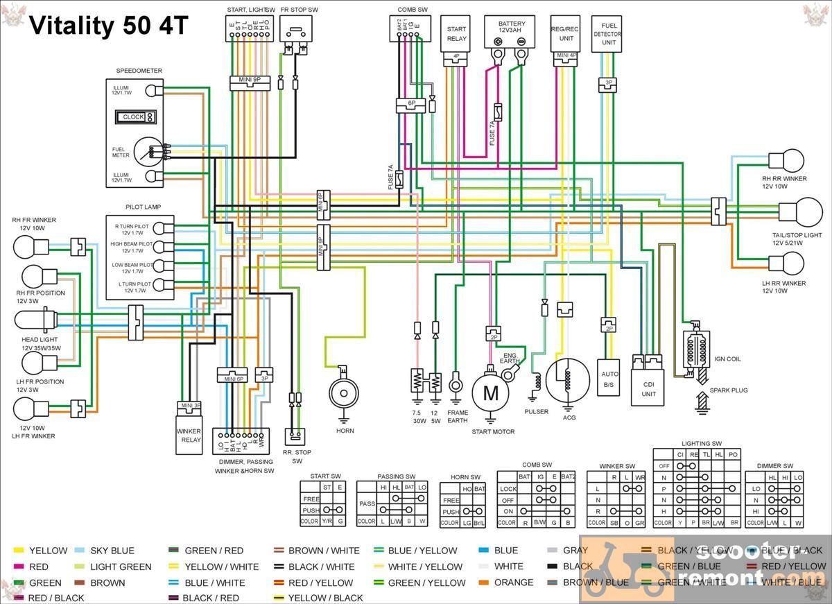 Схема проводки скутера 4т 50сс