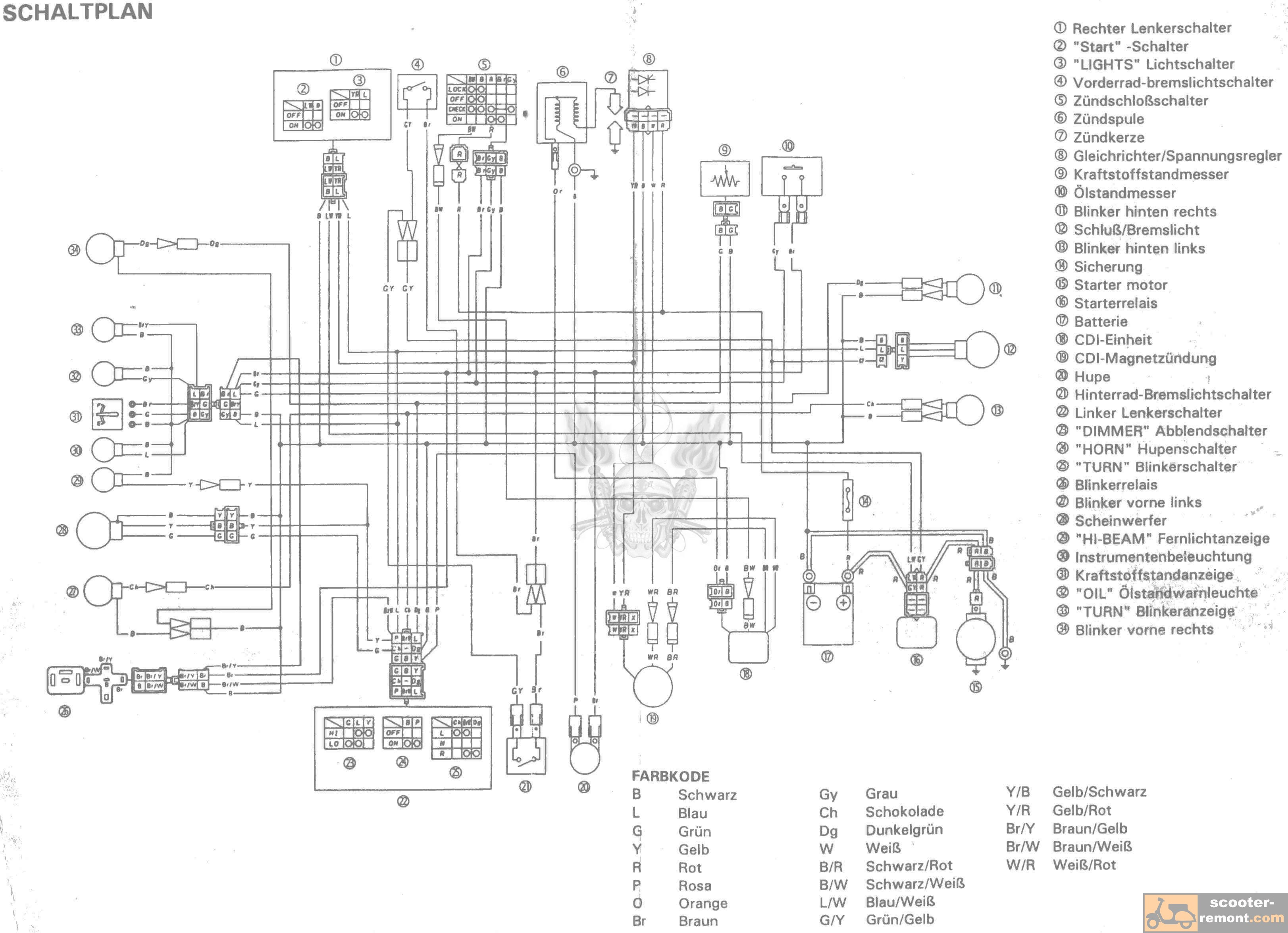 инструкция по эксплуатации хонда такт аф 16