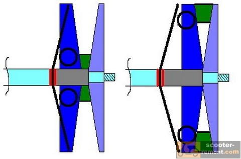 Расположение ремня вариатора на скутере