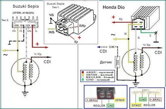 Схема и распиновка регулятора японских скутеров