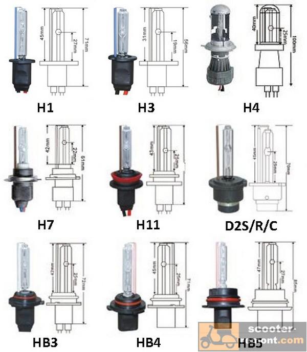 Ксеноновые лампы - разновидность