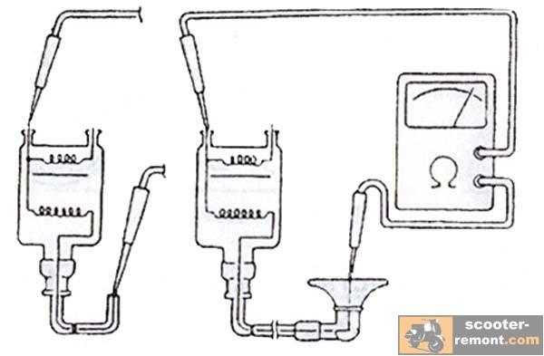 Проверка вторичной обмотки катушки зажигания на скутере