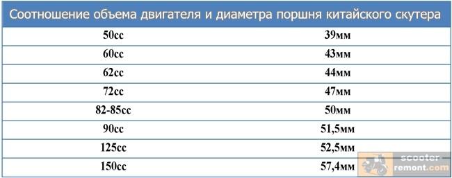 Таблица определения кубатуры