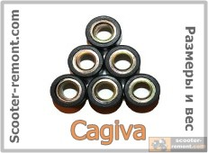 Ролики Cagiva