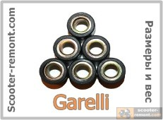 Ралики Garelli