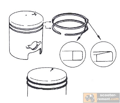 Как правильно ставить кольца на поршень