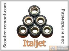 Данные по роликам Italjet