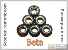 Ролики вариатора Beta