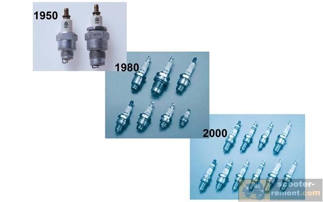 Развитие свечей с 1950 года