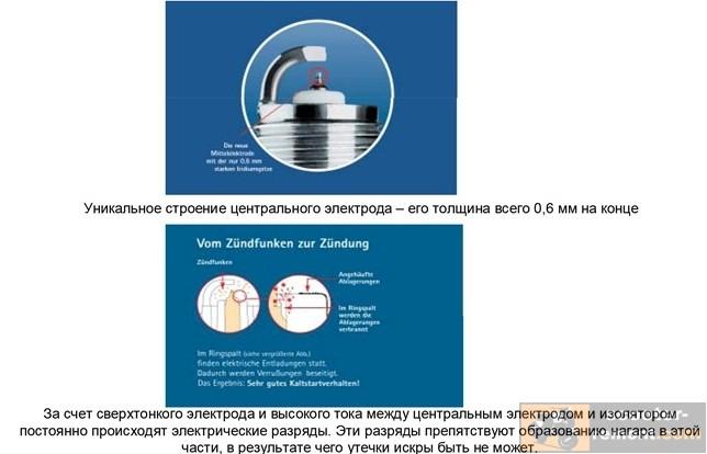 Строение центрального электрода