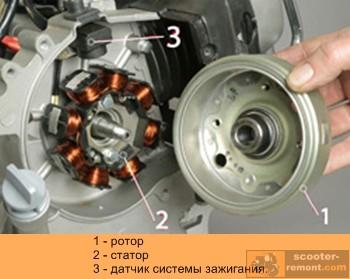 Устройство генератора скутера