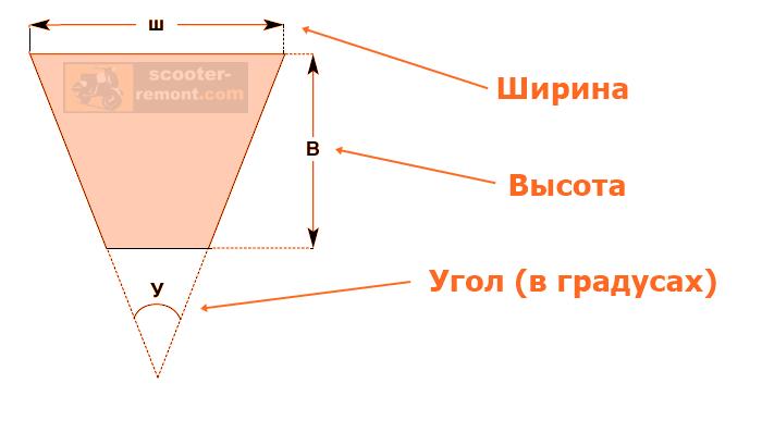 Ремень вариатора в разрезе (размеры)
