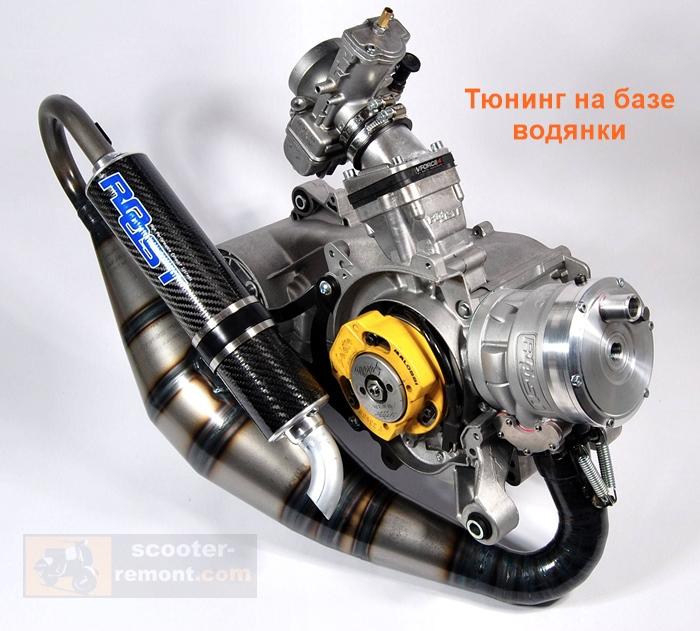 Тюнинг двигателя с жидкостным охлаждением