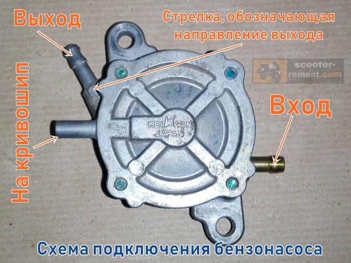 Схема подключения бензонасоса скутера