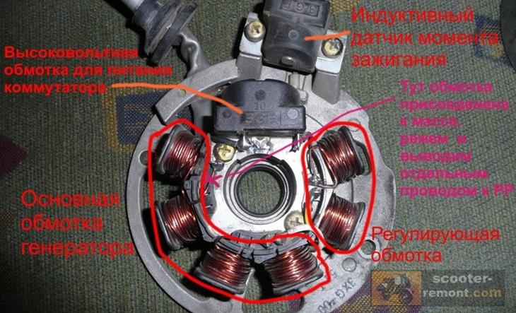 Переделка генератора при изготовлении нового реле-регулятора